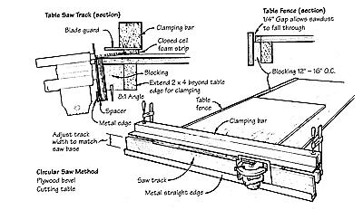 GougeonBook02c
