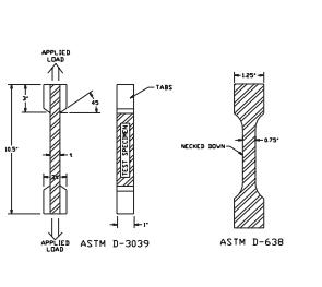 Structural Composites Inc.