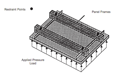 Specially constructed pressure table