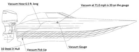 Vacuum test illustration