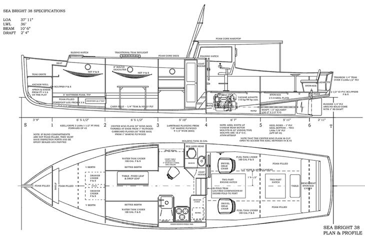 Sea Bright 38 Plan and Profile
